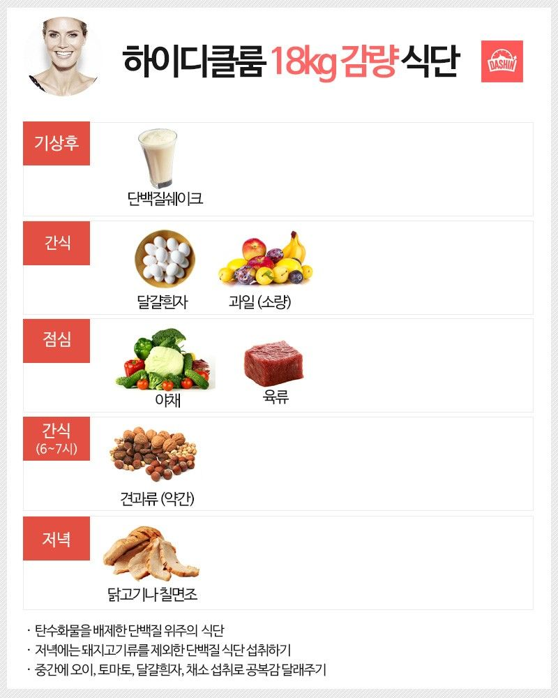 하이디클룸 식단표 (2달동안 18kg감량)