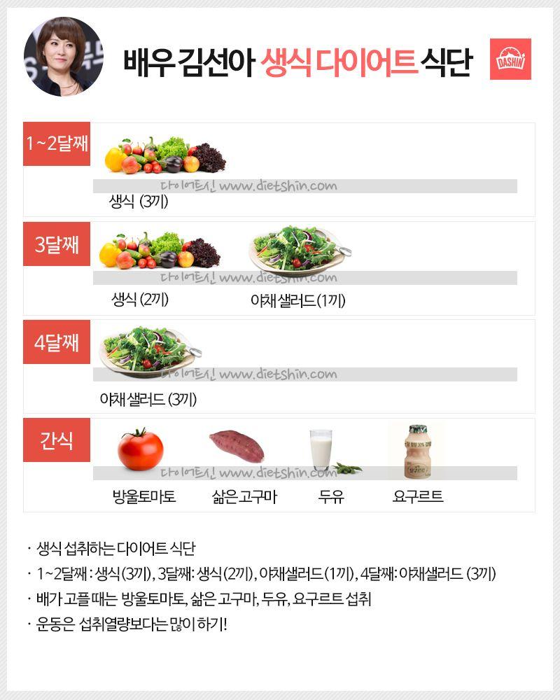 배우 김선아 다이어트 식단표 (생식 다이어트)