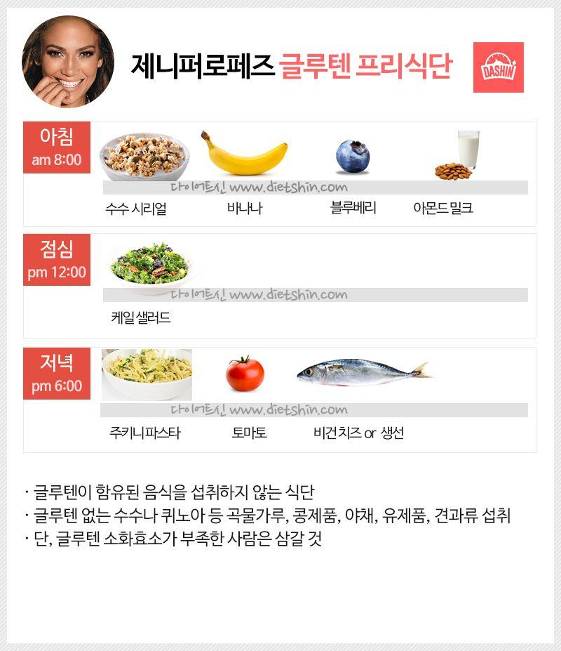 제니퍼로페즈 다이어트 식단표 (글루텐프리 식단)