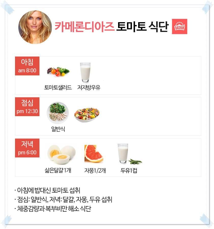 배우 카메론디아즈 식단표 (토마토 식단)