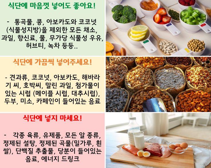 화제의 다이어트 식단, 자연식물식이란?!